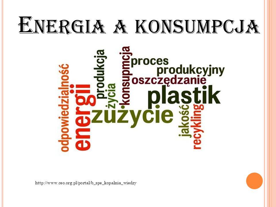 E NERGIA A KONSUMPCJA http://www.ceo.org.pl/portal/b_spe_kopalnia_wiedzy