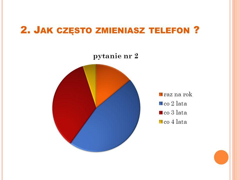 2. J AK CZĘSTO ZMIENIASZ TELEFON ?