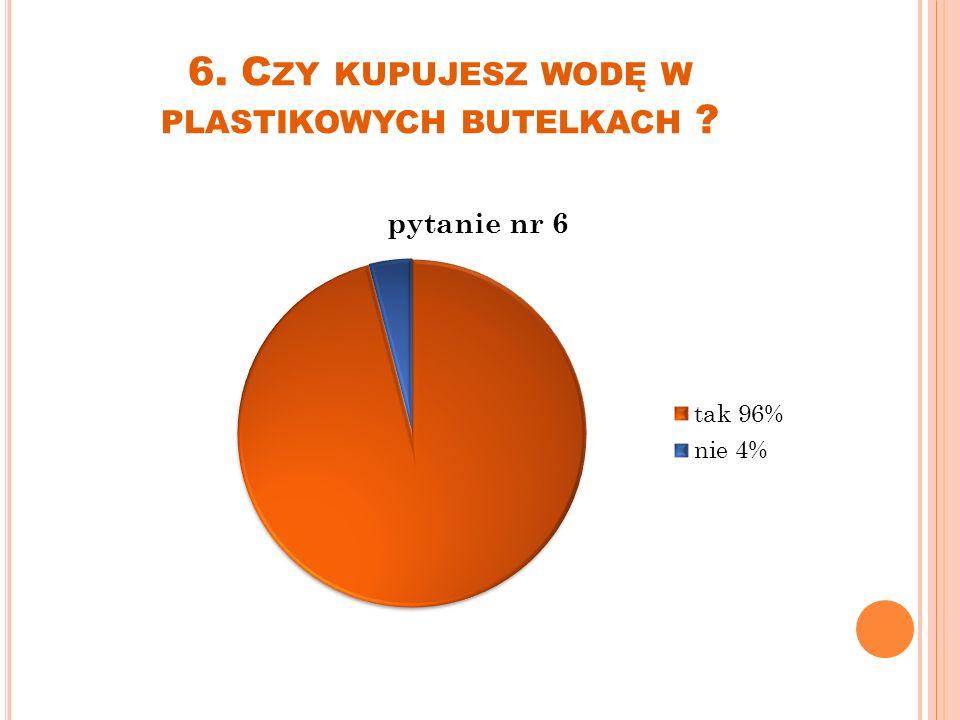 6. C ZY KUPUJESZ WODĘ W PLASTIKOWYCH BUTELKACH ?