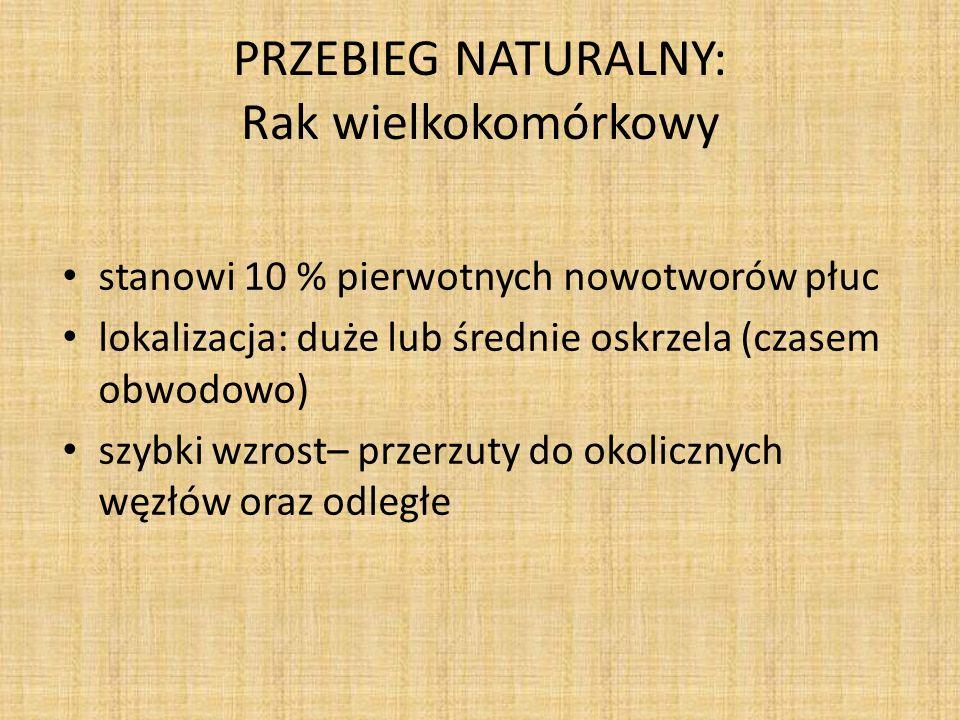 NIEPRAWIDŁOWOŚCI W BADANIACH POMOCNICZYCH : B.Badania morfologiczne: 1.