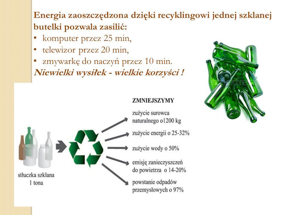 Energia zaoszczędzona dzięki recyklingowi jednej szklanej butelki pozwala zasilić: komputer przez 25 min, telewizor przez 20 min, zmywarkę do naczyń p