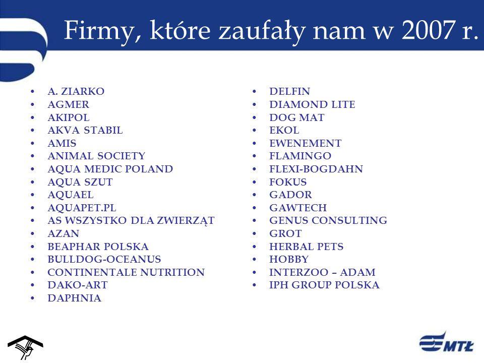 Firmy, które zaufały nam w 2007 r. A. ZIARKO AGMER AKIPOL AKVA STABIL AMIS ANIMAL SOCIETY AQUA MEDIC POLAND AQUA SZUT AQUAEL AQUAPET.PL AS WSZYSTKO DL