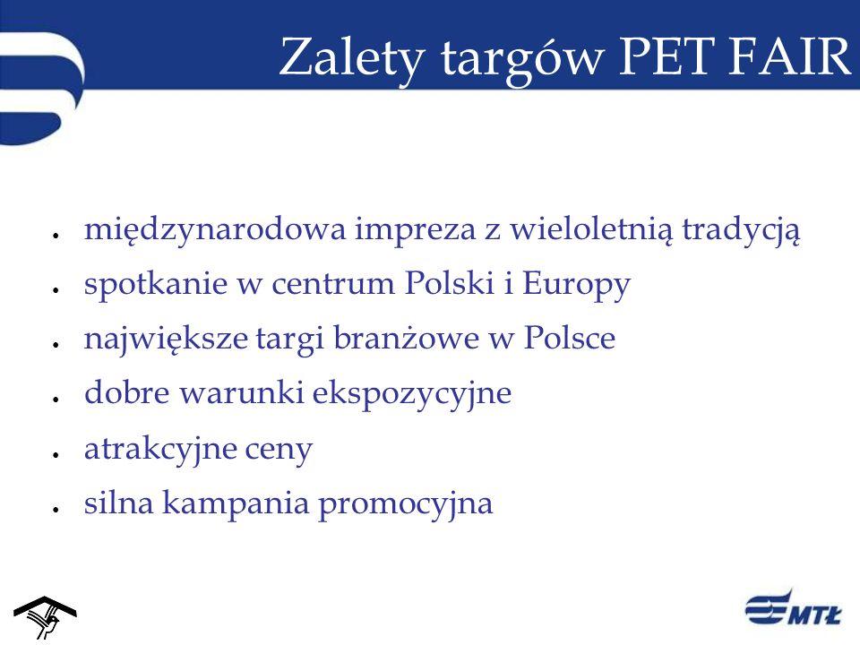 Zalety targów PET FAIR międzynarodowa impreza z wieloletnią tradycją spotkanie w centrum Polski i Europy największe targi branżowe w Polsce dobre waru