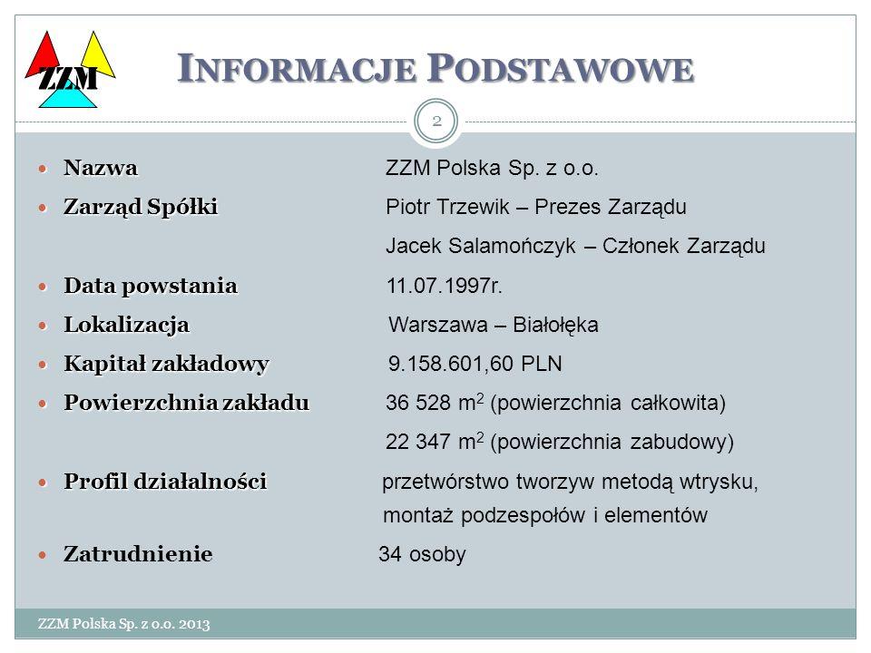 ZZM Polska Sp. z o.o. 2013 2 I NFORMACJE P ODSTAWOWE Nazwa Nazwa ZZM Polska Sp. z o.o. Zarząd Spółki Zarząd Spółki Piotr Trzewik – Prezes Zarządu Jace