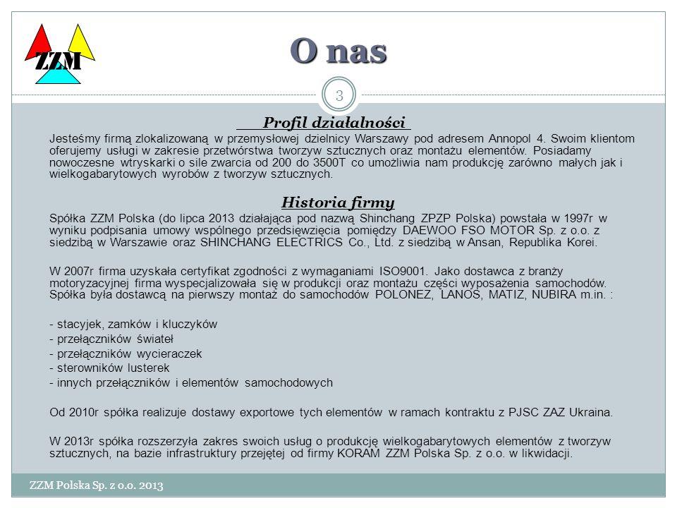 ZZM Polska Sp. z o.o. 2013 3 O nas Profil działalności Jesteśmy firmą zlokalizowaną w przemysłowej dzielnicy Warszawy pod adresem Annopol 4. Swoim kli