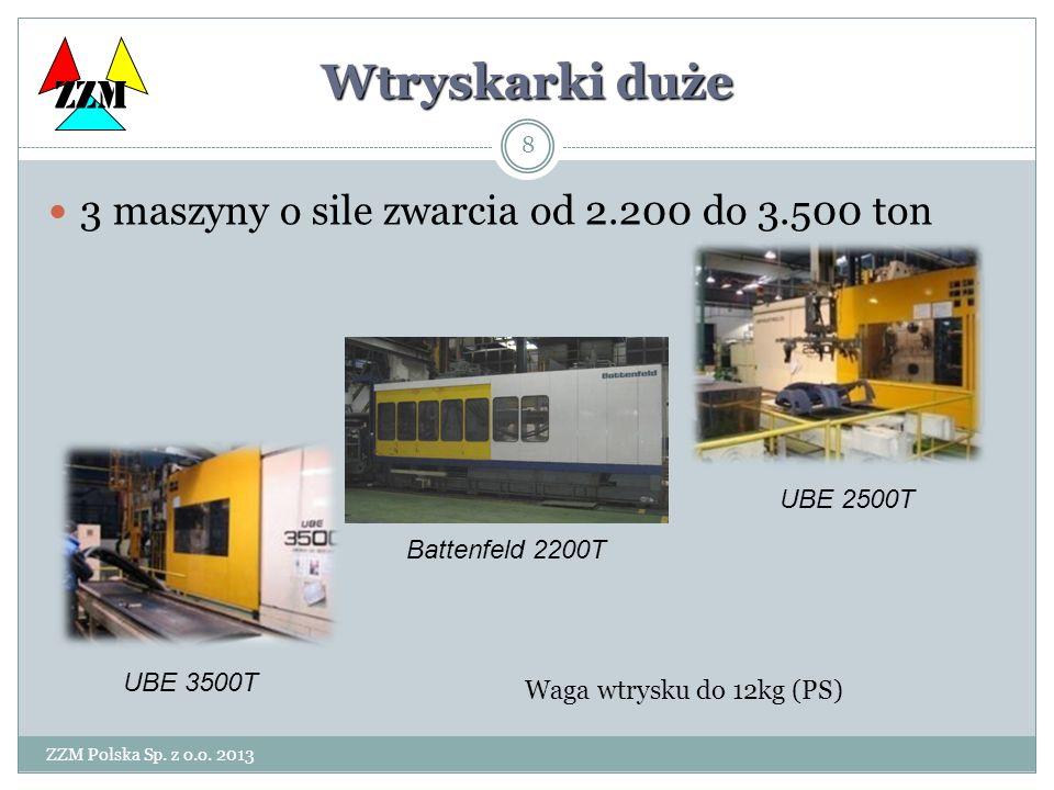 ZZM Polska Sp. z o.o. 2013 8 3 maszyny o sile zwarcia od 2.200 do 3.500 ton Wtryskarki duże Waga wtrysku do 12kg (PS) ZZM UBE 3500T UBE 2500T Battenfe