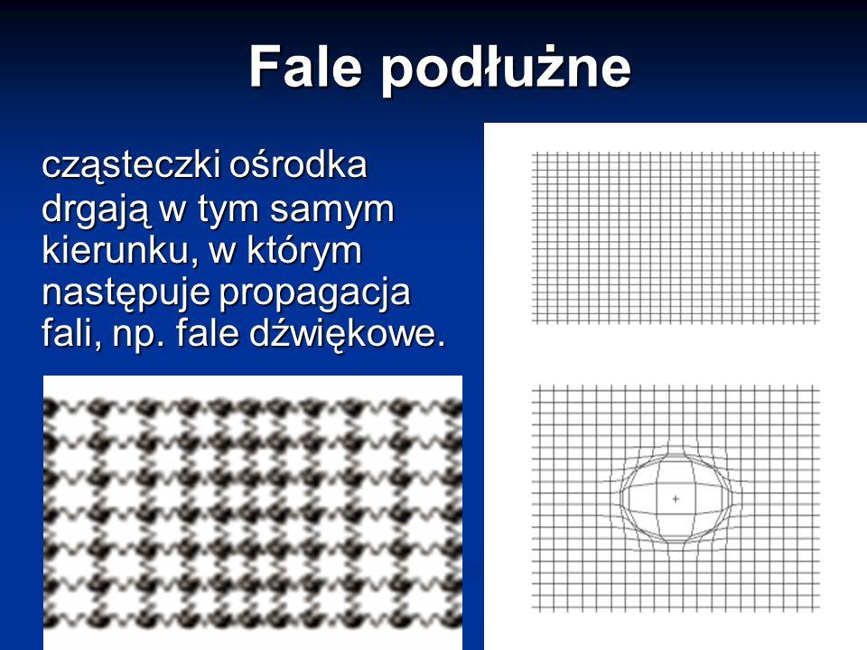 Fale podłużne Fale podłużne cząsteczki ośrodka drgają w tym samym kierunku, w którym następuje propagacja fali, np. fale dźwiękowe. cząsteczki ośrodka