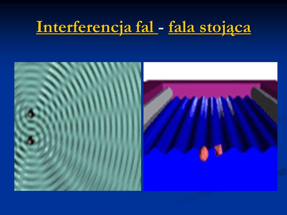 Interferencja fal Interferencja fal - fala stojąca fala stojąca Interferencja fal fala stojąca