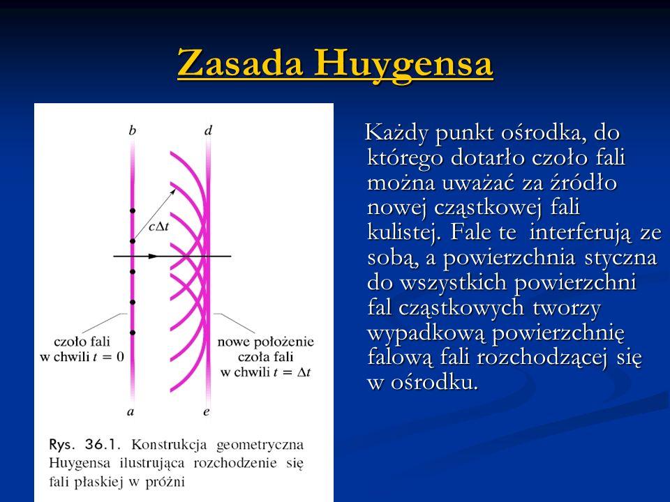 Zasada Huygensa Zasada Huygensa Każdy punkt ośrodka, do którego dotarło czoło fali można uważać za źródło nowej cząstkowej fali kulistej.