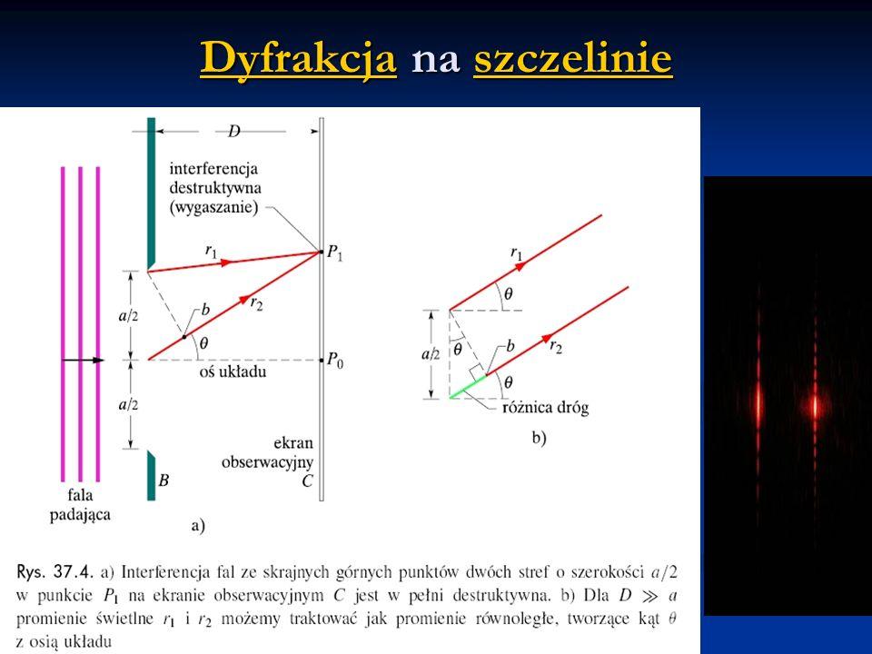 DyfrakcjaDyfrakcja na szczelinie szczelinie Dyfrakcjaszczelinie