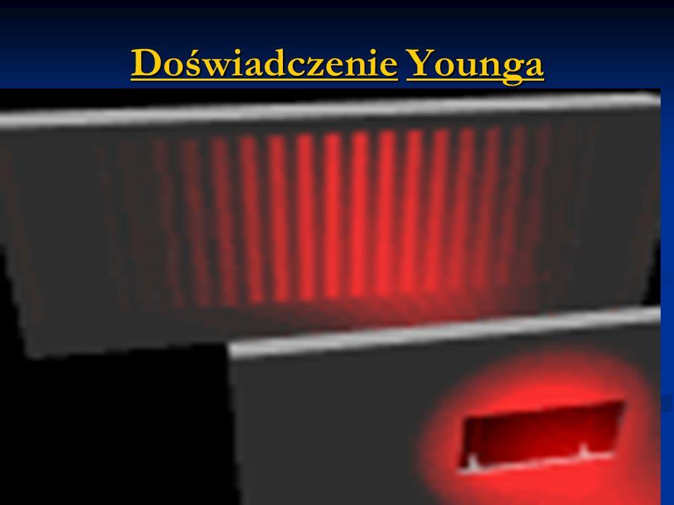 DoświadczenieDoświadczenie Younga Younga DoświadczenieYounga