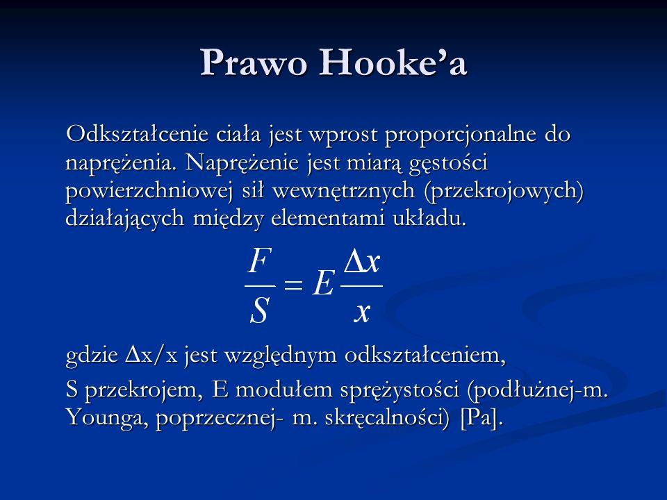 Prawo Hookea Odkształcenie ciała jest wprost proporcjonalne do naprężenia. Naprężenie jest miarą gęstości powierzchniowej sił wewnętrznych (przekrojow