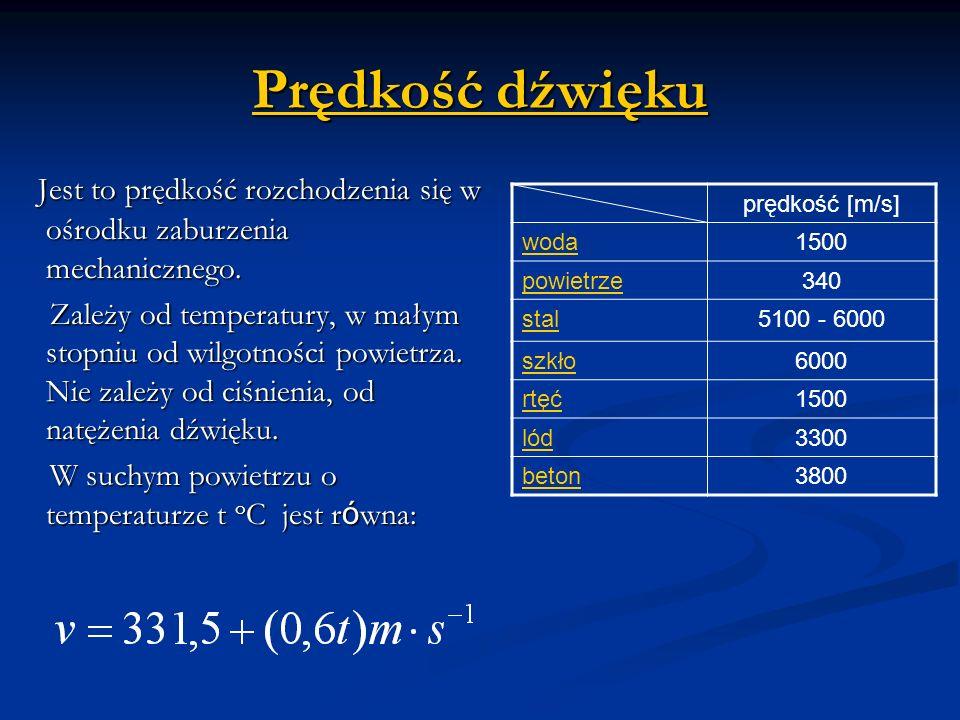 Prędkość dźwięku Prędkość dźwięku Jest to prędkość rozchodzenia się w ośrodku zaburzenia mechanicznego. Jest to prędkość rozchodzenia się w ośrodku za