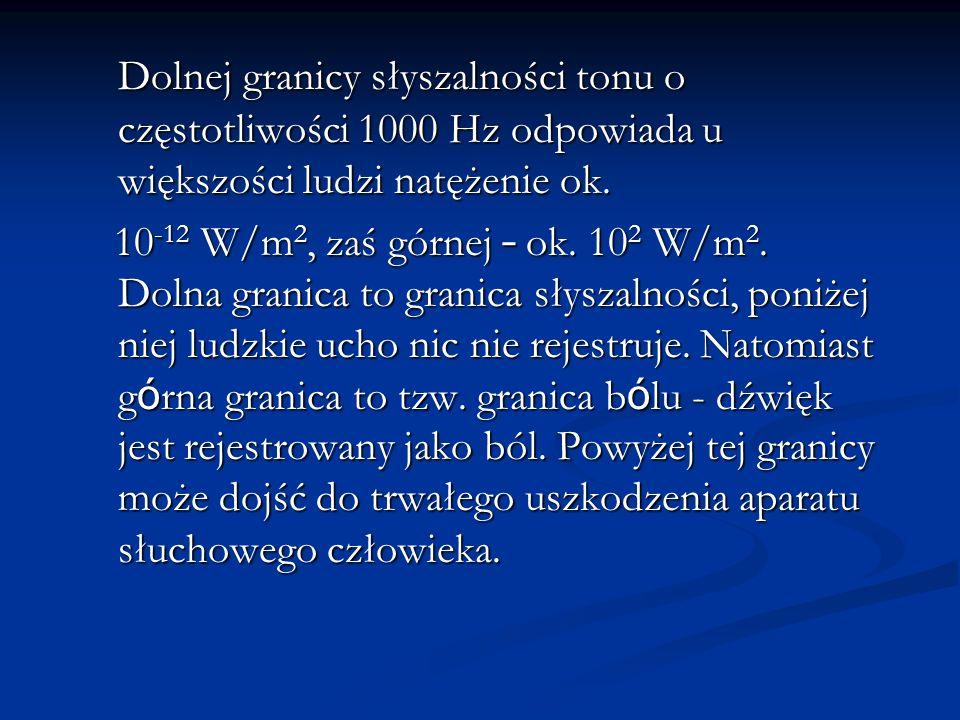 Dolnej granicy słyszalności tonu o częstotliwości 1000 Hz odpowiada u większości ludzi natężenie ok. Dolnej granicy słyszalności tonu o częstotliwości