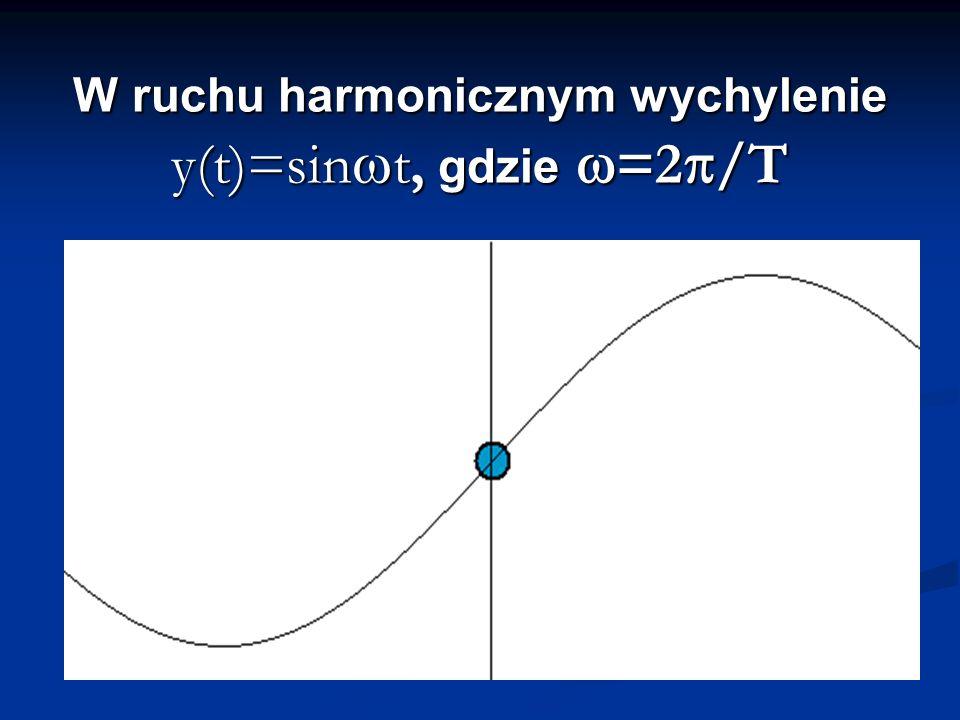 W ruchu harmonicznym wychylenie y(t)=sin t, gdzie =2 /T