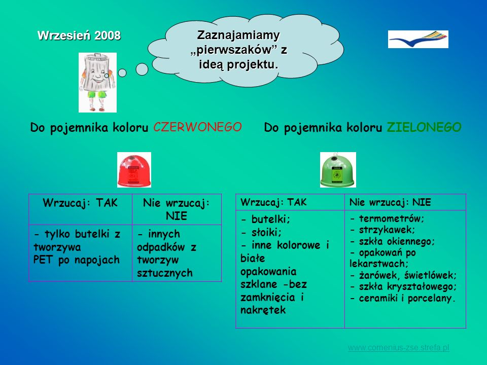 www.comenius-zse.strefa.pl Wrzesień 2008 Do pojemnika koloru BIAŁEGO Wrzucaj: TAKNie wrzucaj: NIE - opakowania szklane bezbarwne; - butelki z białego szkła; - słoiki bez zamknięcia i nakrętek.