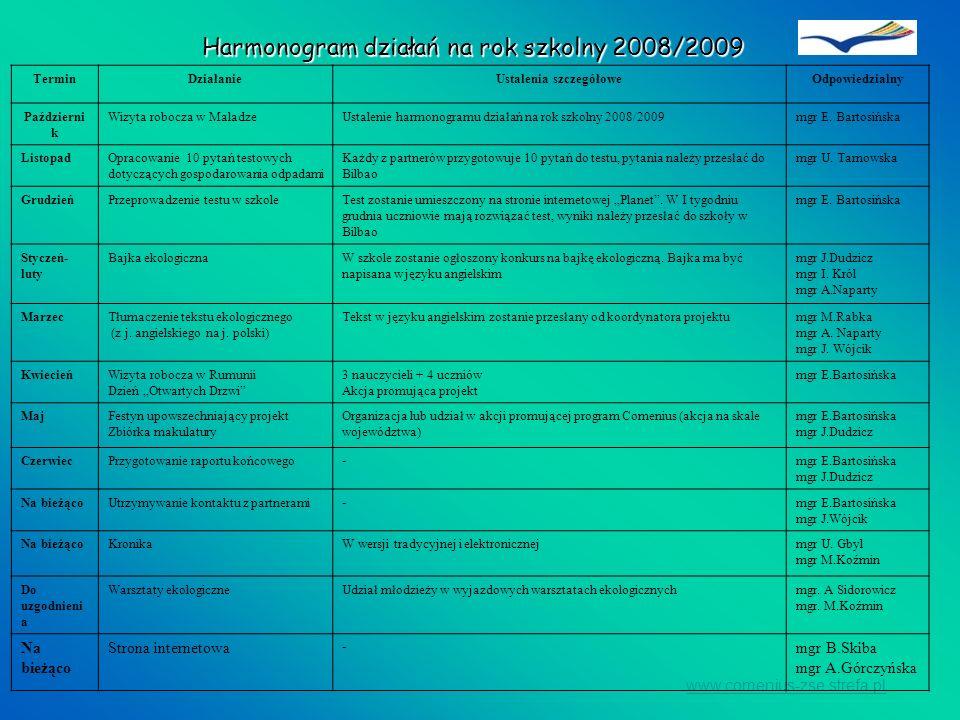 www.comenius-zse.strefa.pl Harmonogram działań na rok szkolny 2008/2009 TerminDziałanieUstalenia szczegółoweOdpowiedzialny Październi k Wizyta robocza