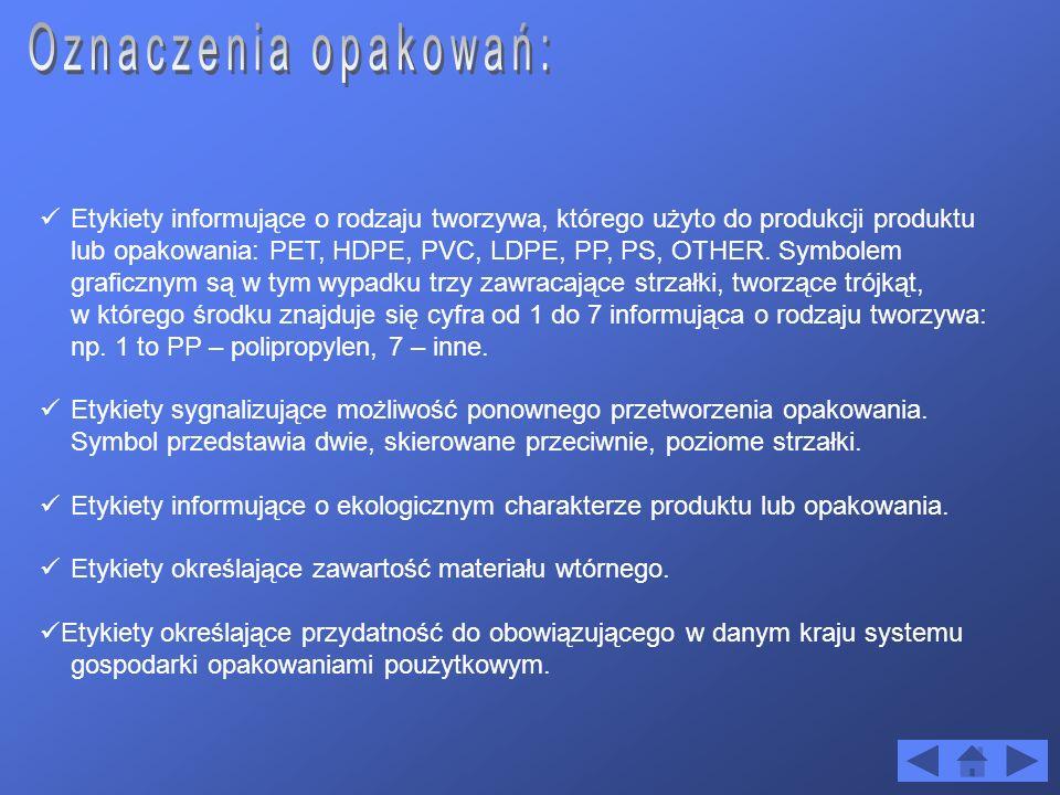 Etykiety informujące o rodzaju tworzywa, którego użyto do produkcji produktu lub opakowania: PET, HDPE, PVC, LDPE, PP, PS, OTHER. Symbolem graficznym