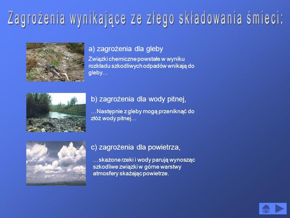b) zagrożenia dla wody pitnej, a) zagrożenia dla gleby c) zagrożenia dla powietrza, Związki chemiczne powstałe w wyniku rozkładu szkodliwych odpadów w