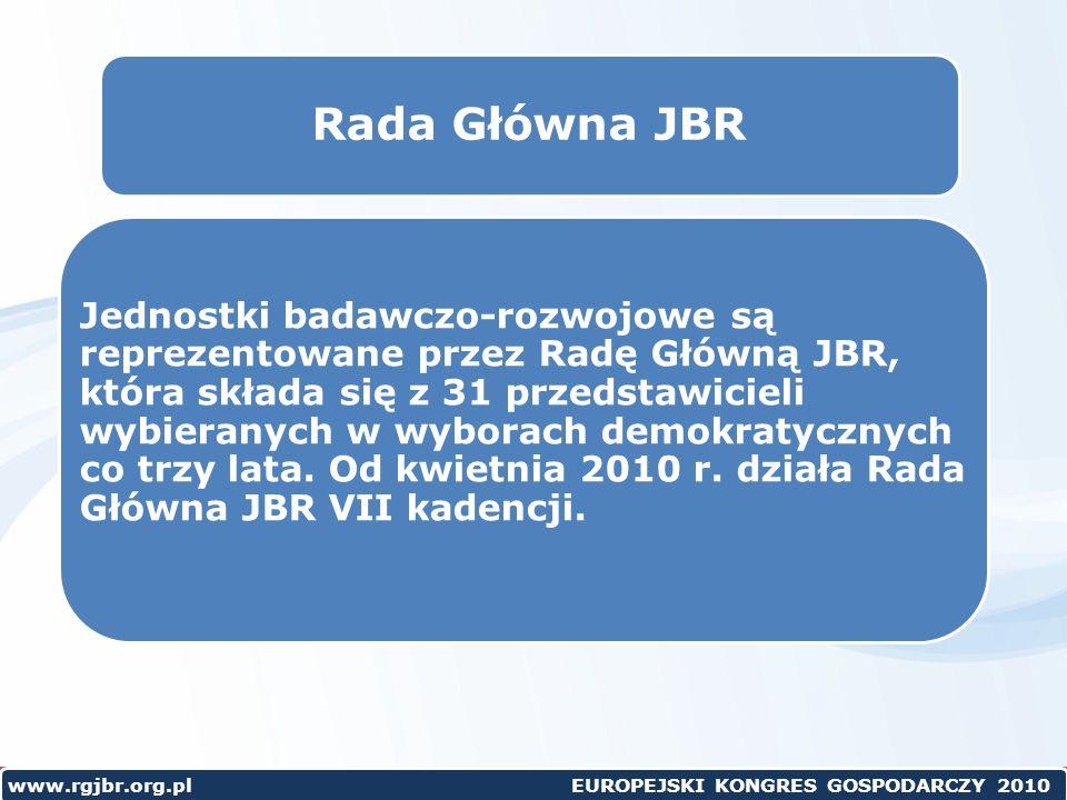 www.rgjbr.org.pl EUROPEJSKI KONGRES GOSPODARCZY 2010 Rada Główna JBR Jednostki badawczo-rozwojowe są reprezentowane przez Radę Główną JBR, która składa się z 31 przedstawicieli wybieranych w wyborach demokratycznych co trzy lata.