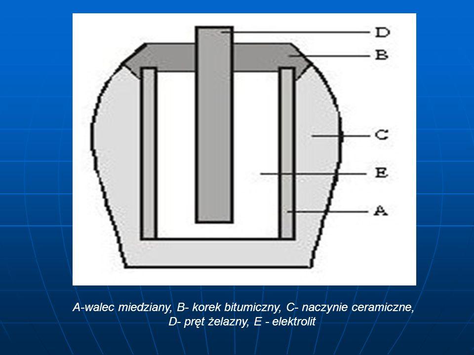 A-walec miedziany, B- korek bitumiczny, C- naczynie ceramiczne, D- pręt żelazny, E - elektrolit