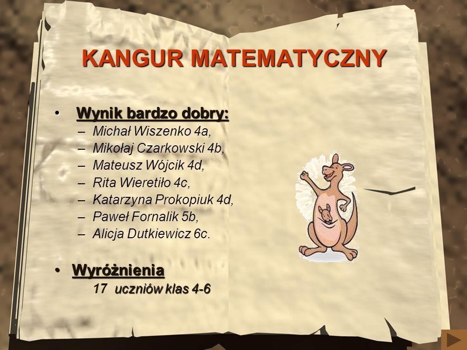 ALFIK MATEMATYCZNY KONKURS OGÓLNOPOLSKI Laureaci : –Rita Wieretiło (kl.