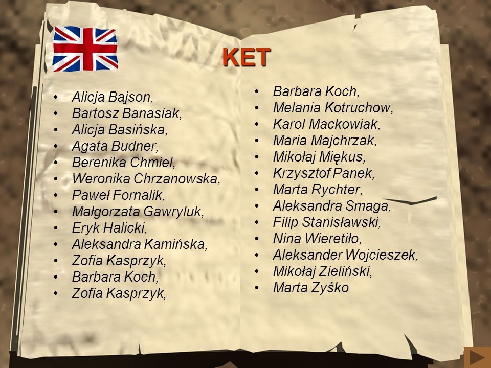 Barbara Koch, Melania Kotruchow, Karol Mackowiak, Maria Majchrzak, Mikołaj Miękus, Krzysztof Panek, Marta Rychter, Aleksandra Smaga, Filip Stanisławsk