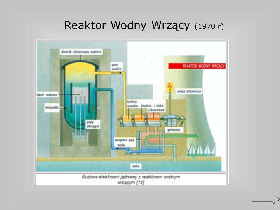 Strefy ewakuacji wokół elektrowni