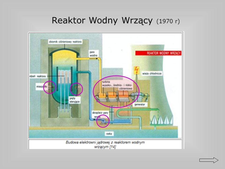 Elektrownia jądrowa Animacja