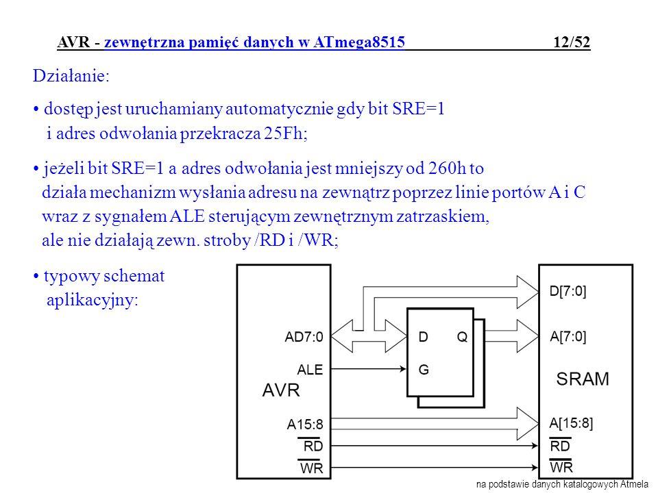 AVR - zewnętrzna pamięć danych w ATmega8515 12/52 Działanie: dostęp jest uruchamiany automatycznie gdy bit SRE=1 i adres odwołania przekracza 25Fh; je
