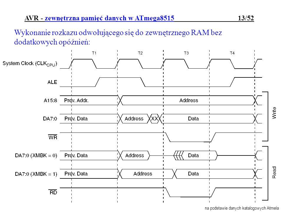 AVR - zewnętrzna pamięć danych w ATmega8515 13/52 Wykonanie rozkazu odwołującego się do zewnętrznego RAM bez dodatkowych opóźnień: na podstawie danych