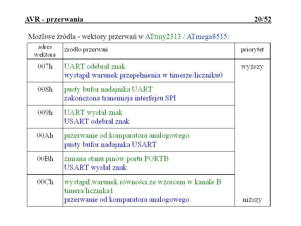 AVR - przerwania 20/52 Możliwe źródła - wektory przerwań w ATtiny2313 / ATmega8515: