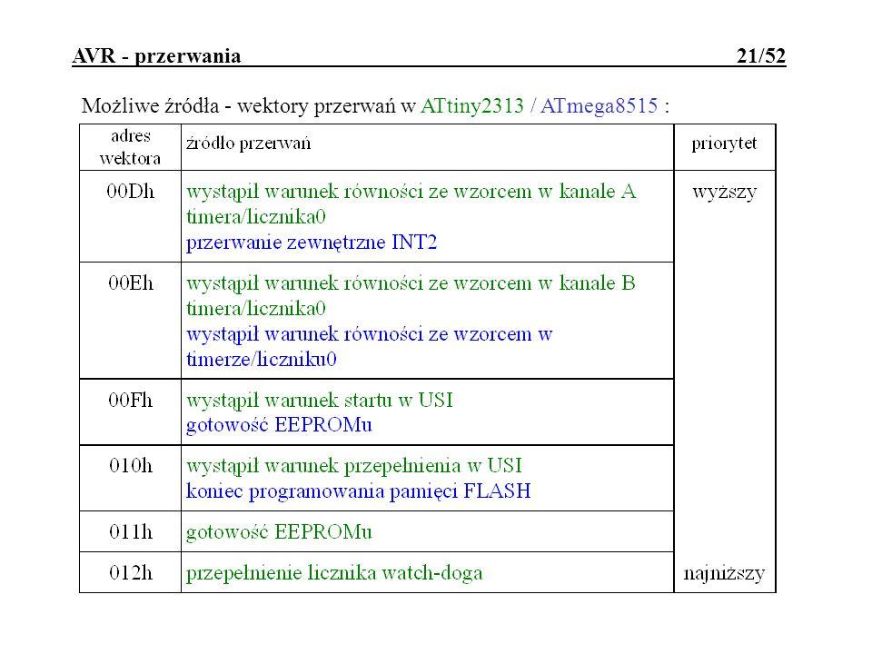AVR - przerwania 21/52 Możliwe źródła - wektory przerwań w ATtiny2313 / ATmega8515 :