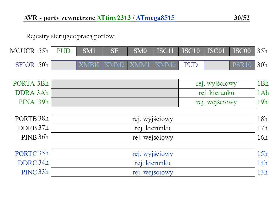 AVR - porty zewnętrzne ATtiny2313 / ATmega8515 30/52 Rejestry sterujące pracą portów: rej. wejściowy PINB16h 36h DDRB17h 37h rej. kierunku PORTB18h 38