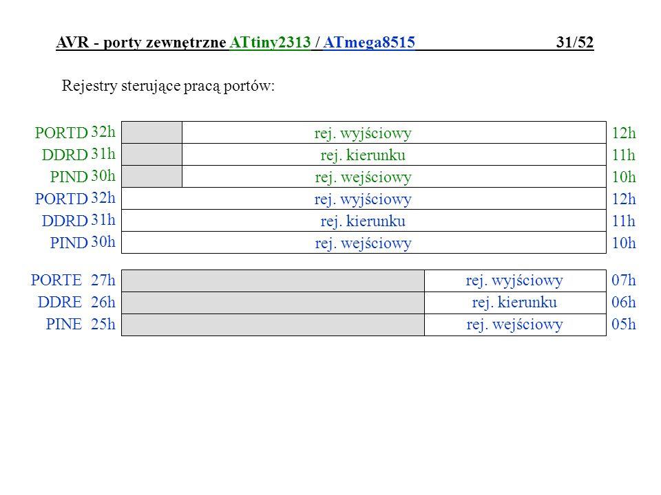 AVR - porty zewnętrzne ATtiny2313 / ATmega8515 31/52 Rejestry sterujące pracą portów: PORTE07h 27h DDRE06h 26h rej. wejściowy PINE05h 25h rej. kierunk