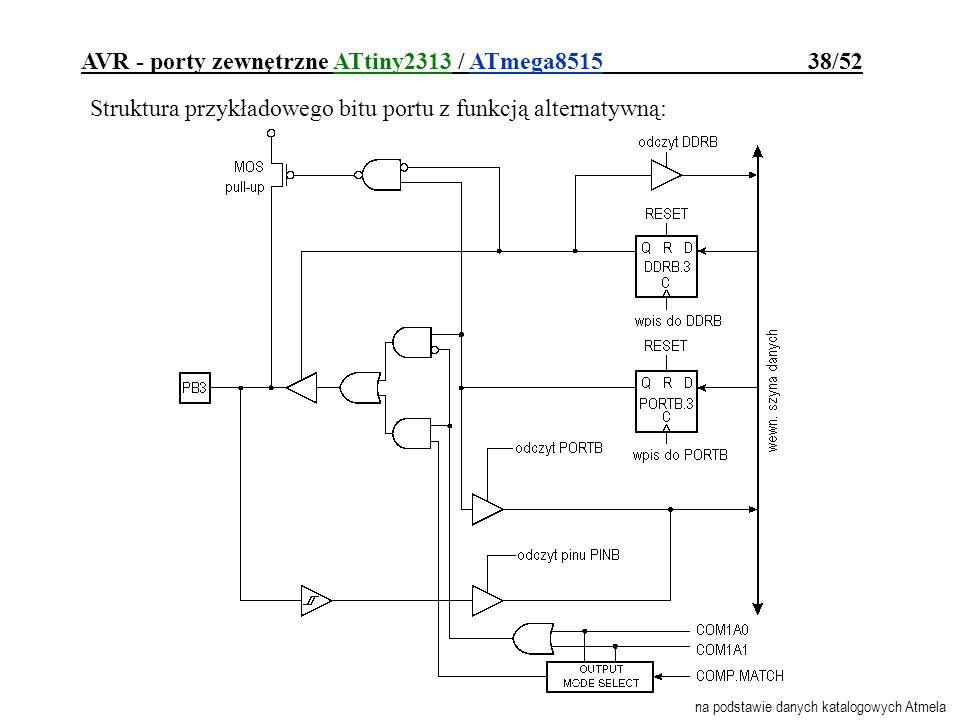 AVR - porty zewnętrzne ATtiny2313 / ATmega8515 38/52 Struktura przykładowego bitu portu z funkcją alternatywną: na podstawie danych katalogowych Atmel