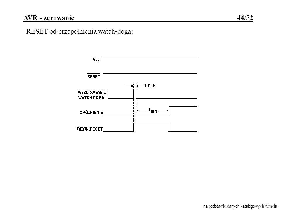 AVR - zerowanie 44/52 RESET od przepełnienia watch-doga: na podstawie danych katalogowych Atmela