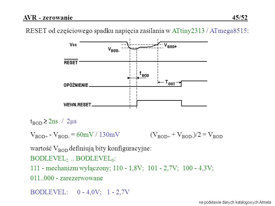 AVR - zerowanie 45/52 RESET od częściowego spadku napięcia zasilania w ATtiny2313 / ATmega8515: t BOD 2ns / 2μs V BOD+ - V BOD- = 60mV / 130mV (V BOD+