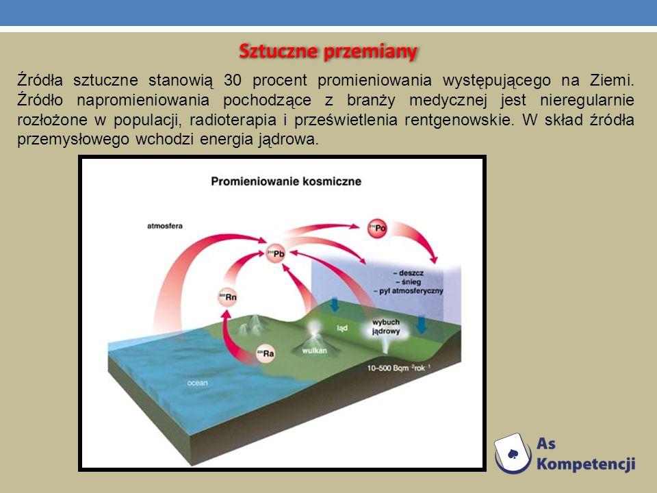 Sztuczne przemiany Źródła sztuczne stanowią 30 procent promieniowania występującego na Ziemi. Źródło napromieniowania pochodzące z branży medycznej je