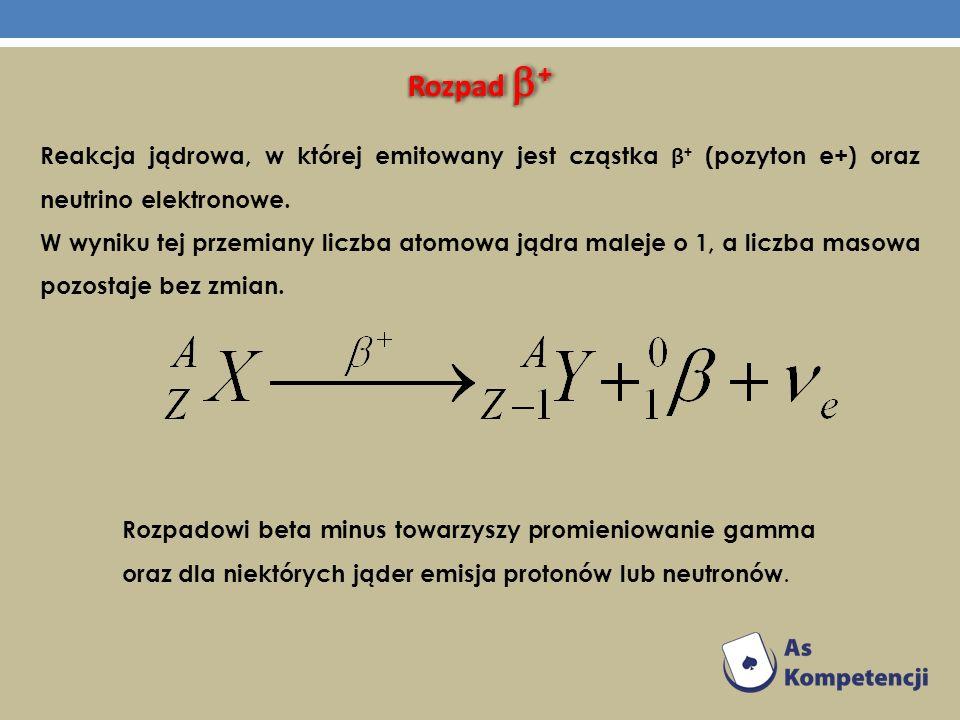 Rozpad + Reakcja jądrowa, w której emitowany jest cząstka β + (pozyton e+) oraz neutrino elektronowe. W wyniku tej przemiany liczba atomowa jądra male
