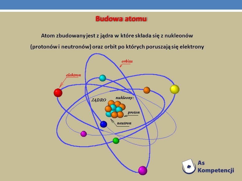 Budowa atomu Atom zbudowany jest z jądra w które składa się z nukleonów (protonów i neutronów) oraz orbit po których poruszają się elektrony