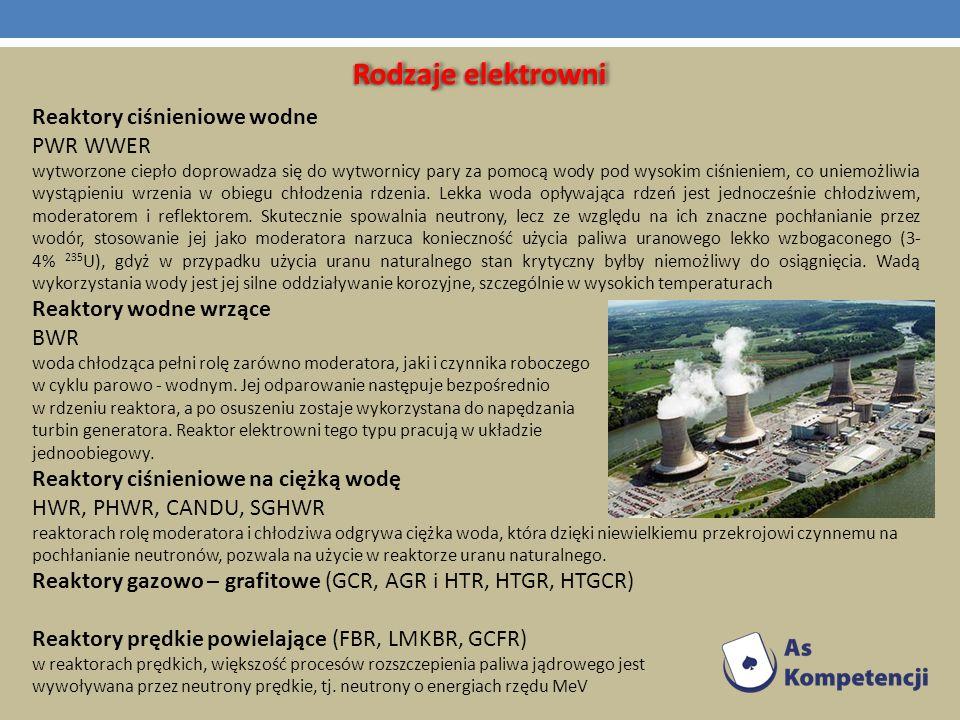 Rodzaje elektrowni Reaktory ciśnieniowe wodne PWR WWER wytworzone ciepło doprowadza się do wytwornicy pary za pomocą wody pod wysokim ciśnieniem, co u