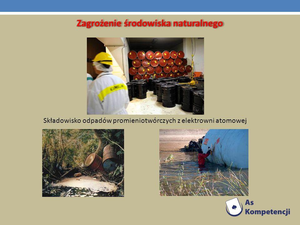 Zagrożenie środowiska naturalnego Składowisko odpadów promieniotwórczych z elektrowni atomowej