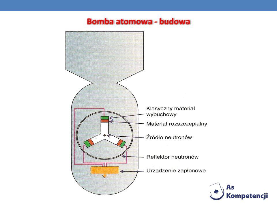 Bomba atomowa - budowa