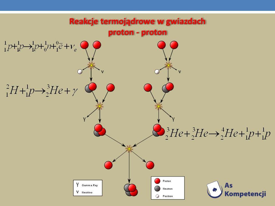 Reakcje termojądrowe w gwiazdach proton - proton Reakcje termojądrowe w gwiazdach proton - proton