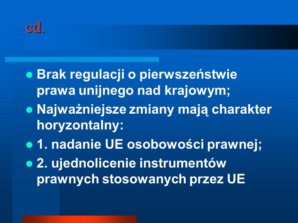 cd.Karta Praw Podstawowych (moc prawna traktatów)- wyłączona skuteczność w RP, Wlk.