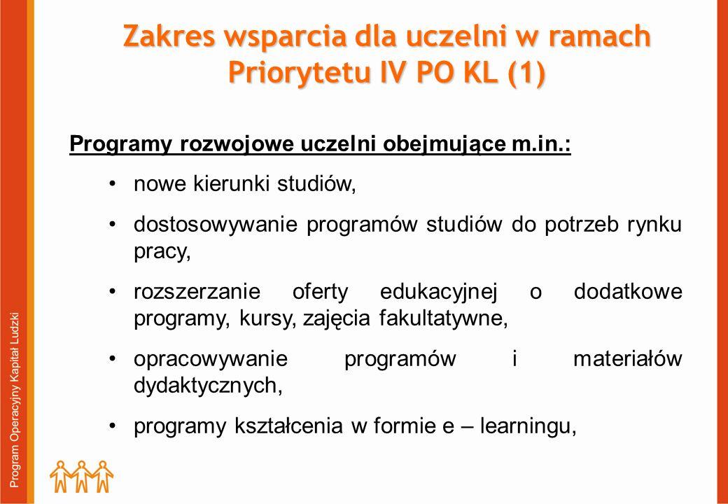 Zakres wsparcia dla uczelni w ramach Priorytetu IV PO KL (1) Programy rozwojowe uczelni obejmujące m.in.: nowe kierunki studiów, dostosowywanie programów studiów do potrzeb rynku pracy, rozszerzanie oferty edukacyjnej o dodatkowe programy, kursy, zajęcia fakultatywne, opracowywanie programów i materiałów dydaktycznych, programy kształcenia w formie e – learningu,