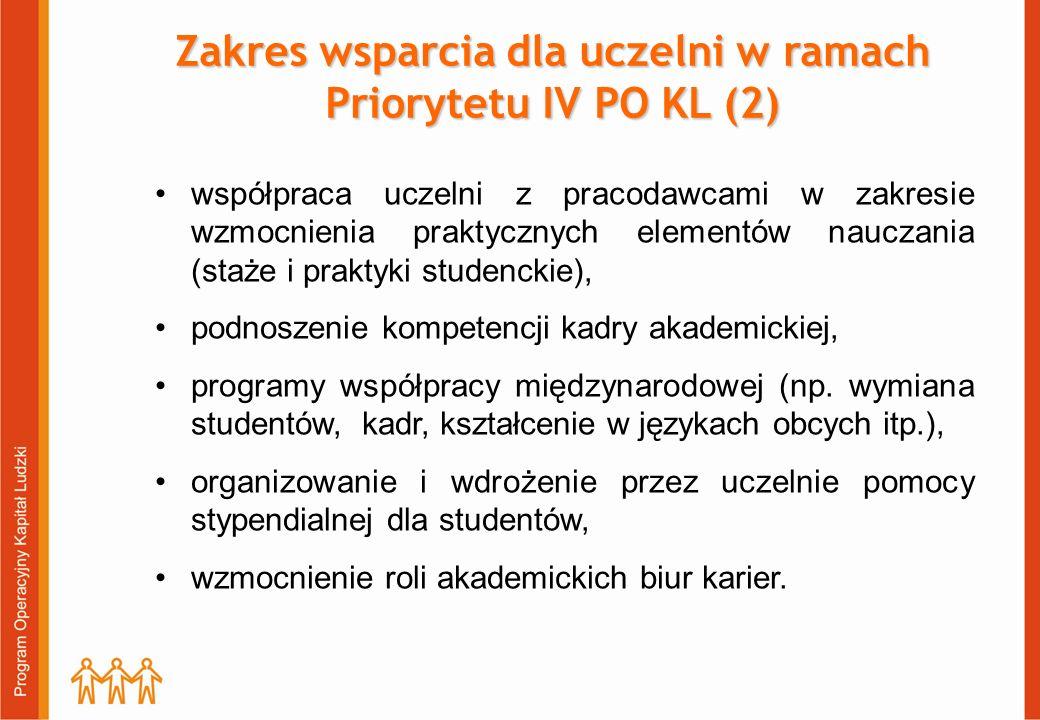 Zakres wsparcia dla uczelni w ramach Priorytetu IV PO KL (2) współpraca uczelni z pracodawcami w zakresie wzmocnienia praktycznych elementów nauczania (staże i praktyki studenckie), podnoszenie kompetencji kadry akademickiej, programy współpracy międzynarodowej (np.