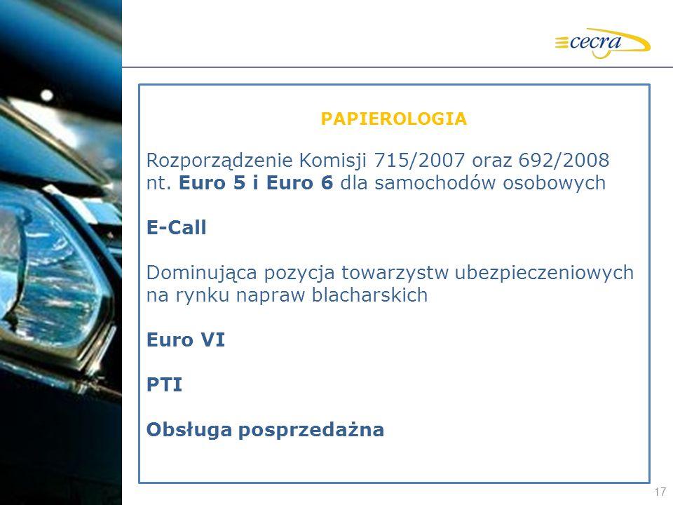 17 PAPIEROLOGIA Rozporządzenie Komisji 715/2007 oraz 692/2008 nt. Euro 5 i Euro 6 dla samochodów osobowych E-Call Dominująca pozycja towarzystw ubezpi