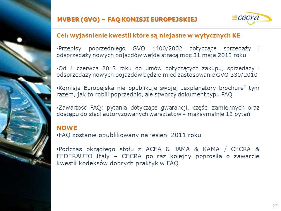 21 Cel: wyjaśnienie kwestii które są niejasne w wytycznych KE Przepisy poprzedniego GVO 1400/2002 dotyczące sprzedaży i odsprzedaży nowych pojazdów we